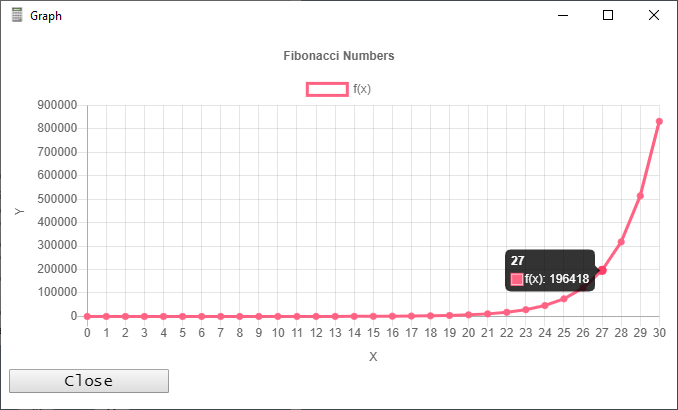 EBTCalc Graph (Function)